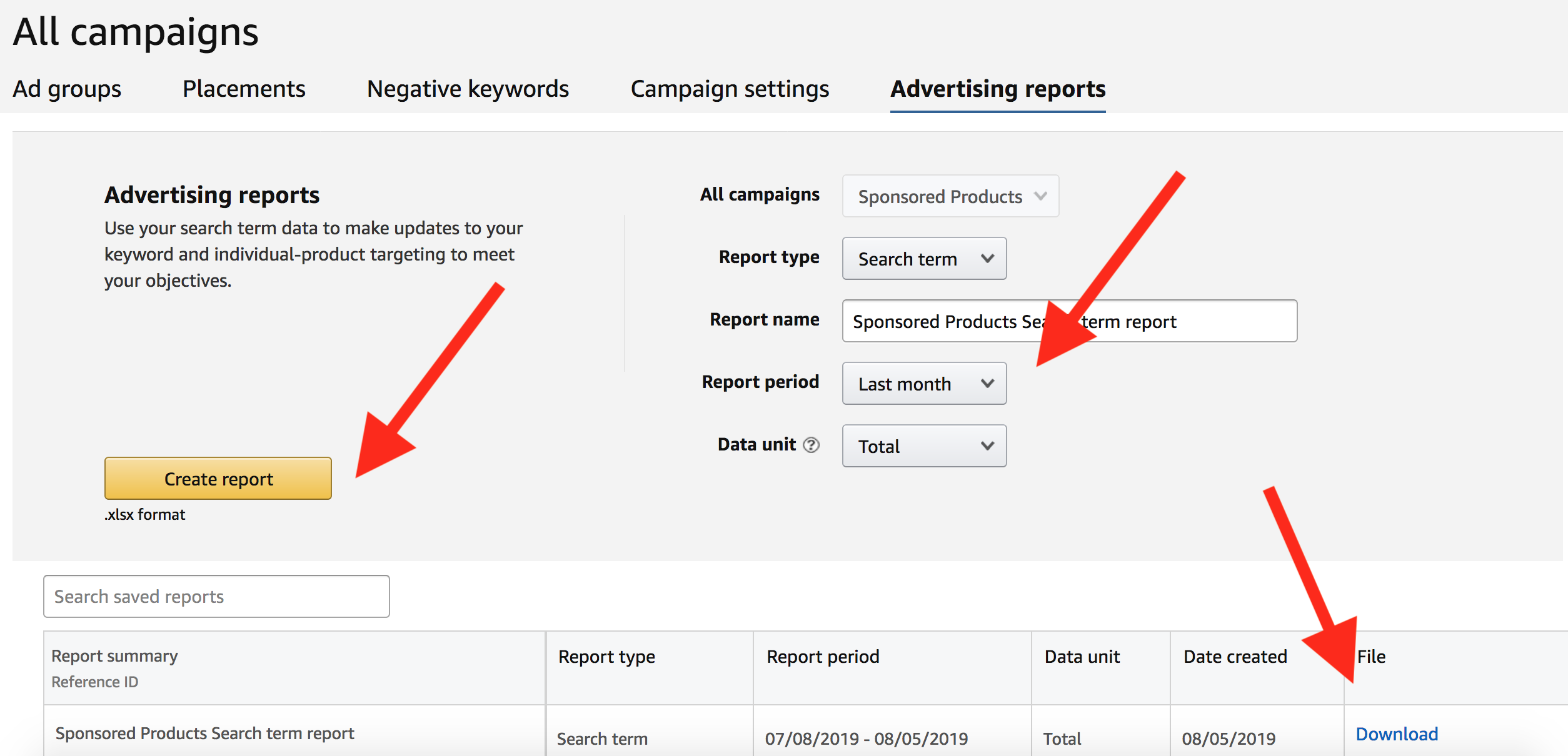 Advertisign report amazon ppc negative keywords