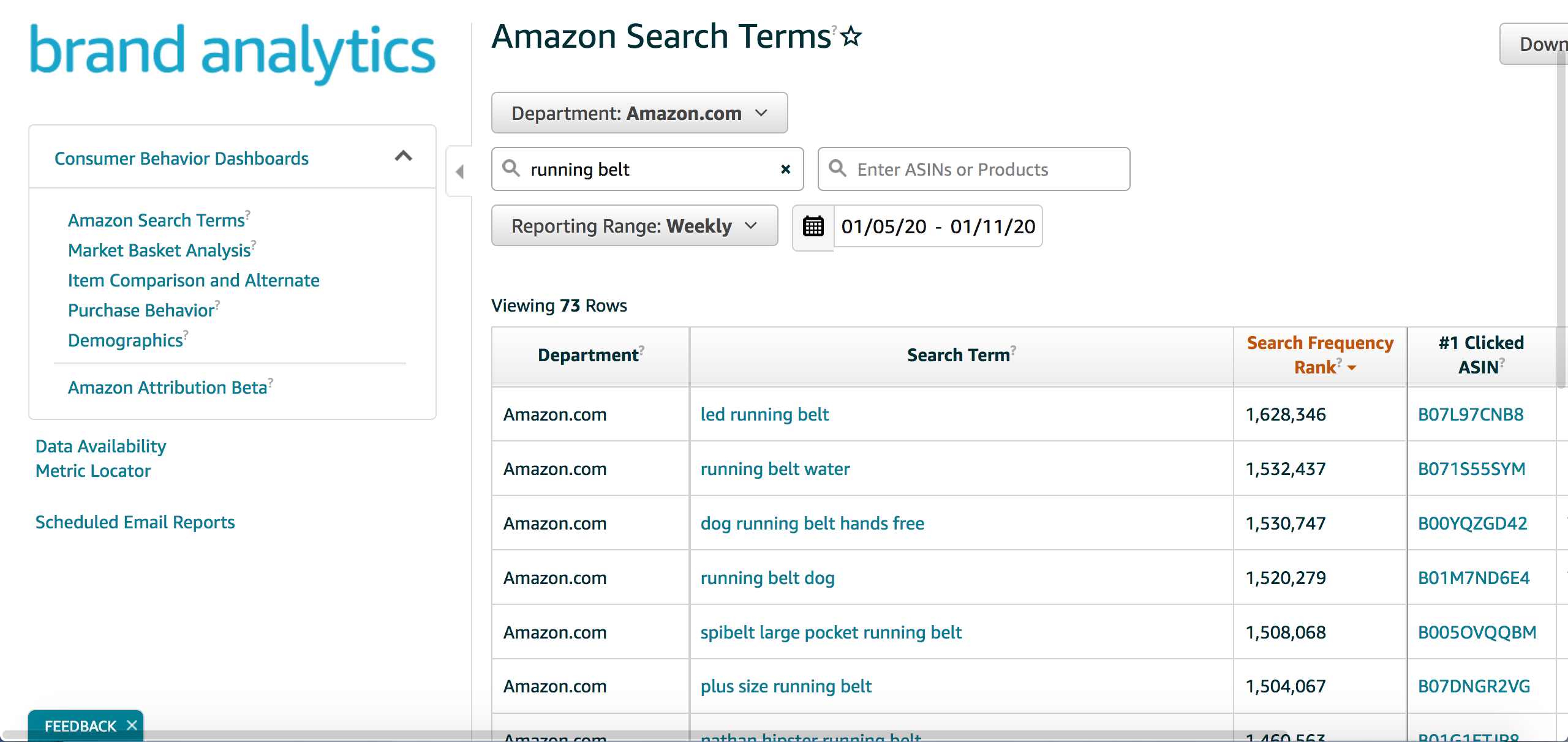 brand analytics amazon for micro targeting