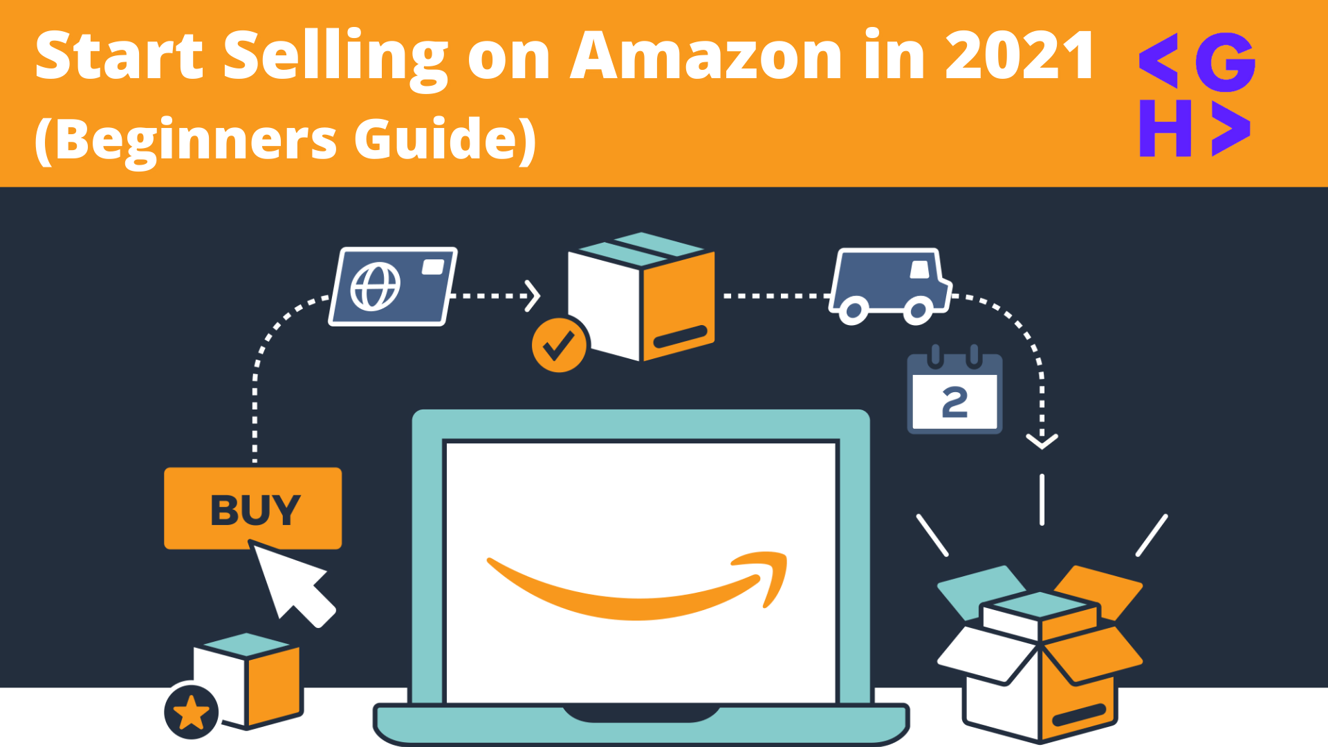 Why And How You Should Start Selling On Amazon FBA In 2021